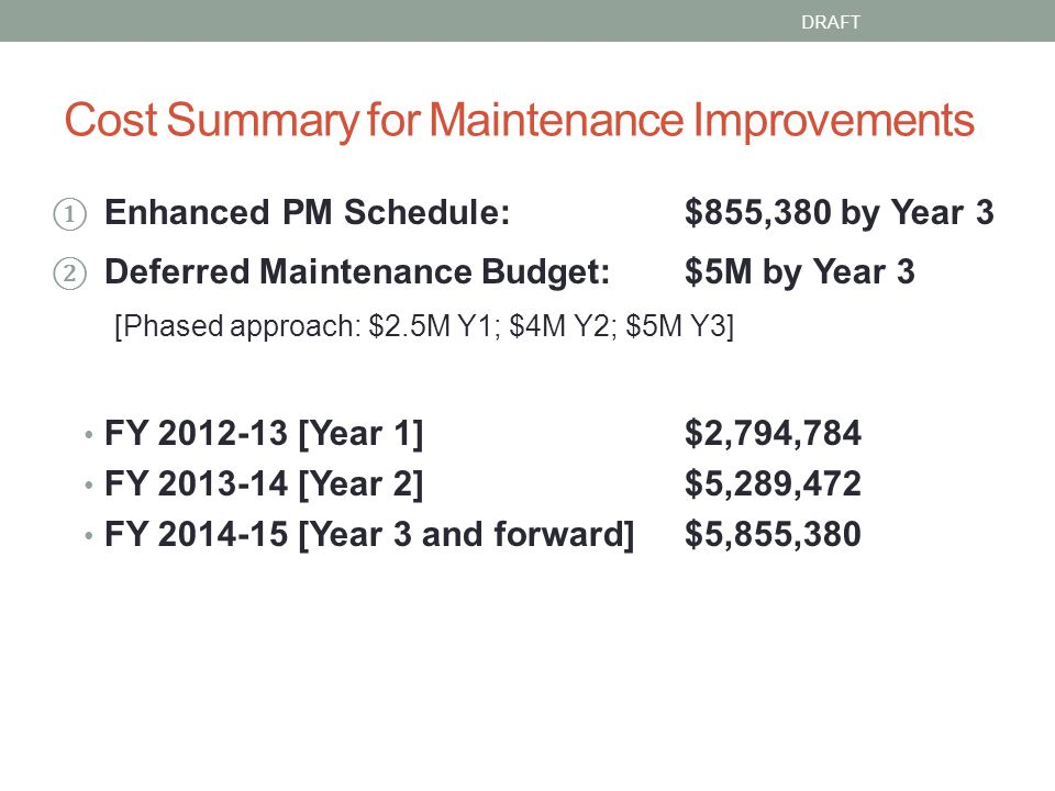 Cost Summary for Maintenance Improvements Enhanced PM Schedule: $855,380 by Year 3 Deferred Maintenance Budget:$5M by Year 3 [Phased approach: $2.5M Y1; $4M Y2; $5M Y3] FY 2012-13 [Year 1]$2,794,784 FY 2013-14 [Year 2]$5,289,472 FY 2014-15 [Year 3 and forward]$5,855,380 DRAFT