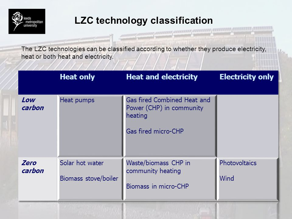 LZC technology classification The LZC technologies can be classified according to whether they produce electricity, heat or both heat and electricity.