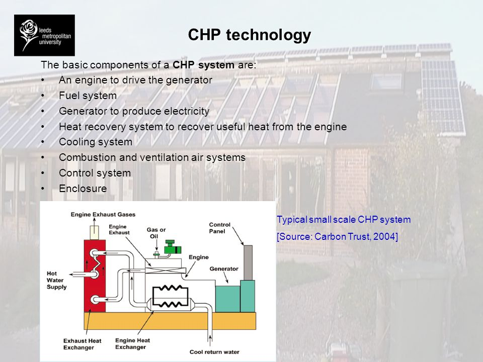 CHP technology The basic components of a CHP system are: An engine to drive the generator Fuel system Generator to produce electricity Heat recovery s