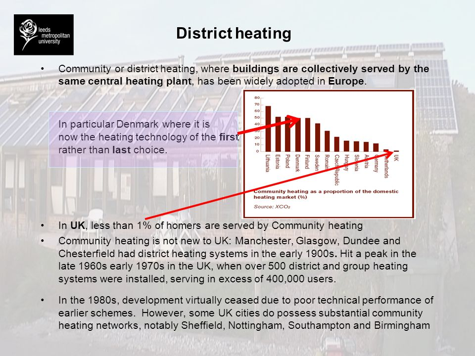 District heating Community or district heating, where buildings are collectively served by the same central heating plant, has been widely adopted in