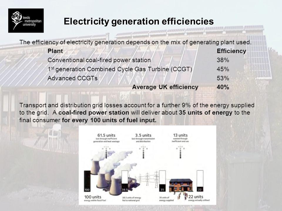 Electricity generation efficiencies The efficiency of electricity generation depends on the mix of generating plant used. Plant Efficiency Conventiona