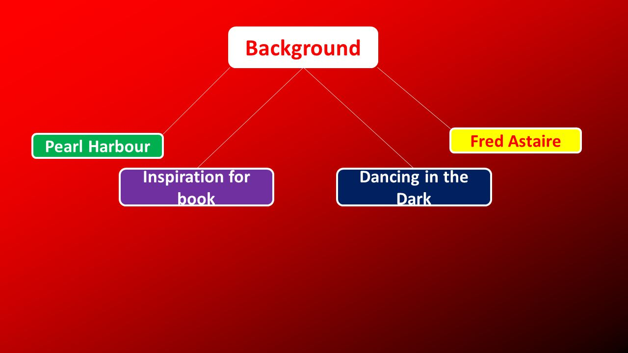 Background Pearl Harbour Dancing in the Dark Fred Astaire Inspiration for book