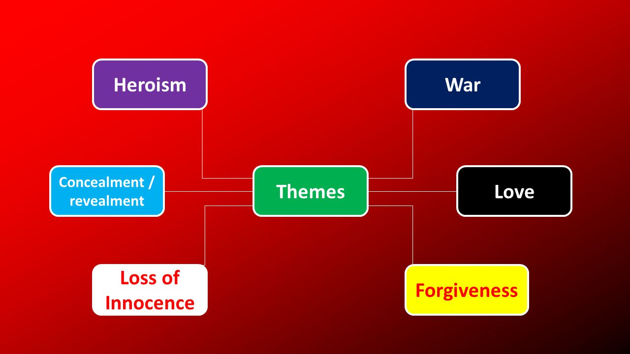 Themes HeroismWar Loss of Innocence Love Forgiveness Concealment / revealment