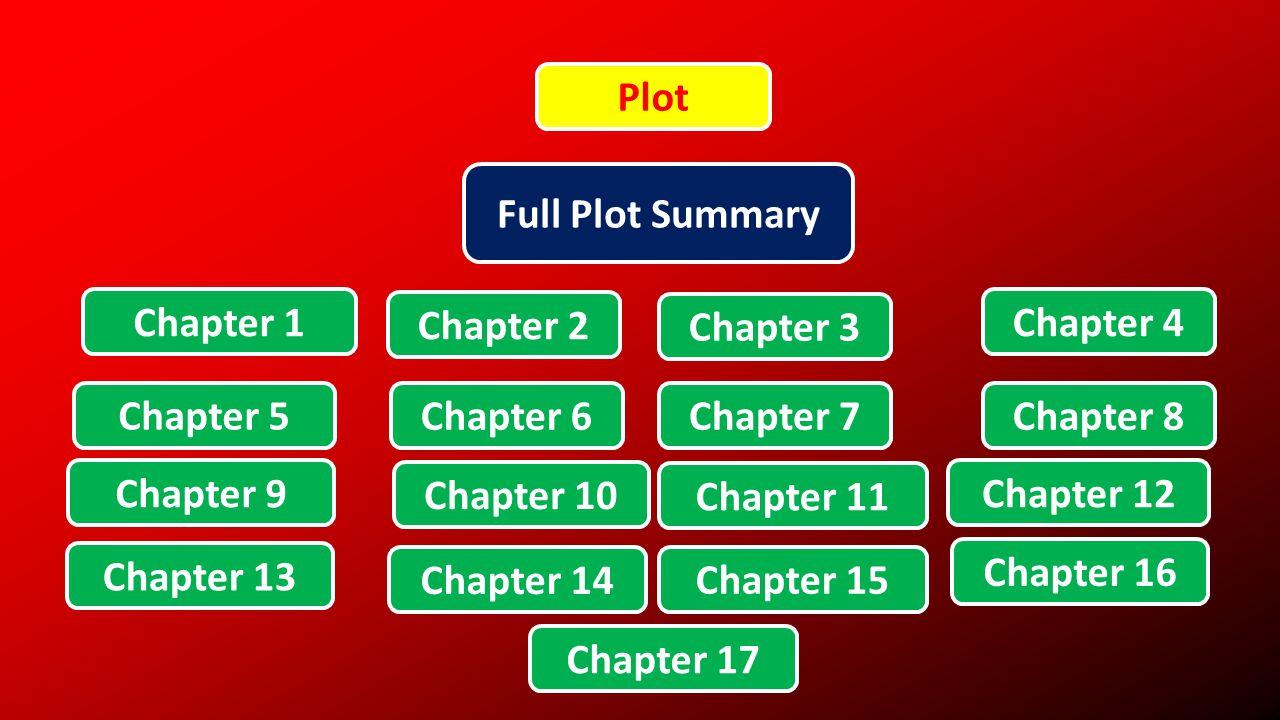 Plot Full Plot Summary Chapter 1 Chapter 17 Chapter 5 Chapter 9 Chapter 13 Chapter 14 Chapter 15 Chapter 16 Chapter 10 Chapter 11 Chapter 12 Chapter 6Chapter 7 Chapter 8 Chapter 2 Chapter 3 Chapter 4
