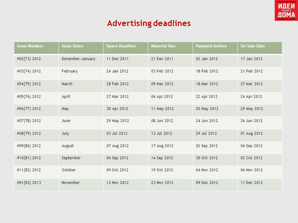 Advertising deadlines Issue NumberIssue DatesSpace DeadlineMaterial DuePayment beforeOn Sale Date #02(73) 2012December-January11 Dec 201121 Dec 201102
