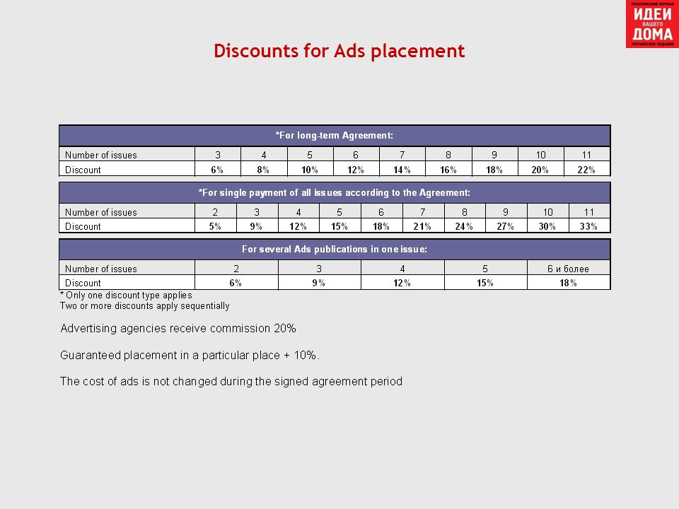 Discounts for Ads placement