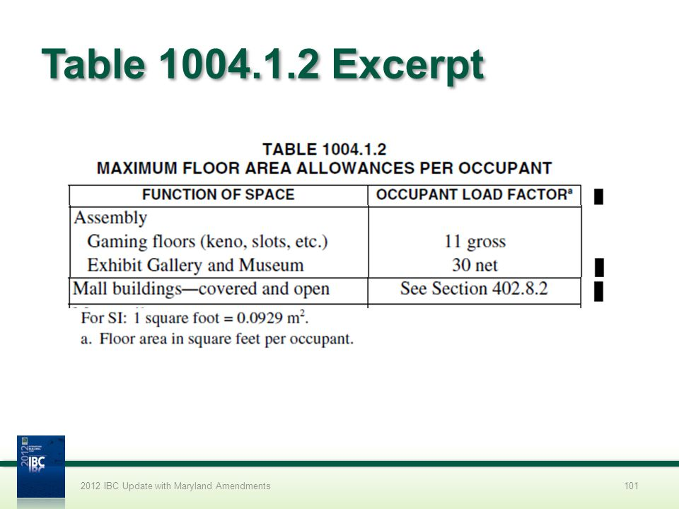 Table 1004.1.2 Excerpt 2012 IBC Update with Maryland Amendments101