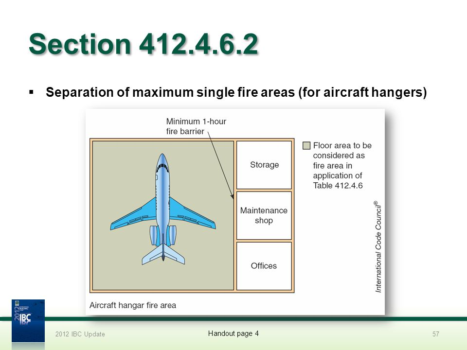 Section 412.4.6.2 Separation of maximum single fire areas (for aircraft hangers) 2012 IBC Update57 Handout page 4