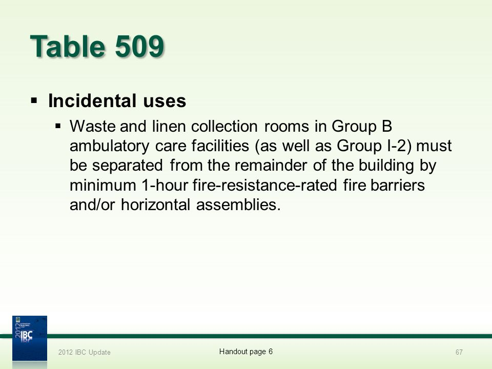Table 509 Incidental uses Waste and linen collection rooms in Group B ambulatory care facilities (as well as Group I-2) must be separated from the rem