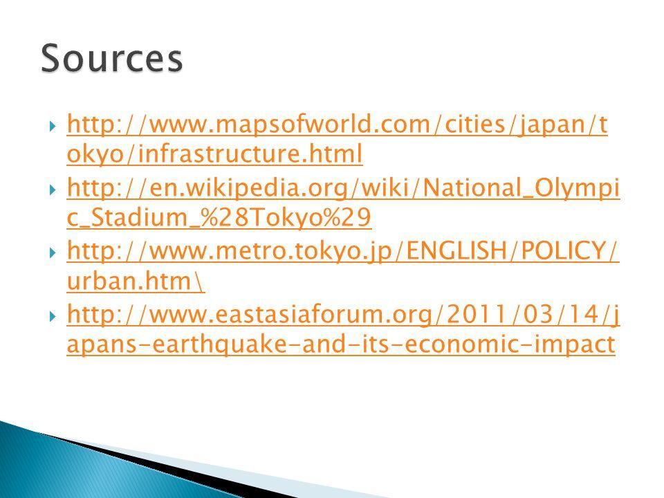 http://www.mapsofworld.com/cities/japan/t okyo/infrastructure.html http://www.mapsofworld.com/cities/japan/t okyo/infrastructure.html http://en.wikipe