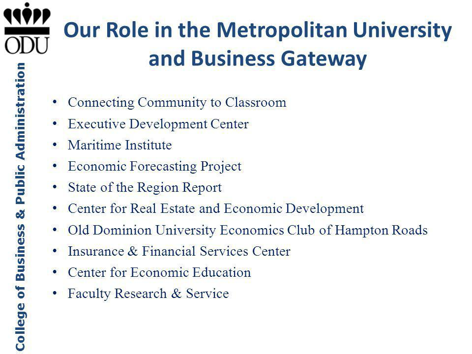 College of Business & Public Administration Our Role in the Metropolitan University and Business Gateway Connecting Community to Classroom Executive Development Center Maritime Institute Economic Forecasting Project State of the Region Report Center for Real Estate and Economic Development Old Dominion University Economics Club of Hampton Roads Insurance & Financial Services Center Center for Economic Education Faculty Research & Service