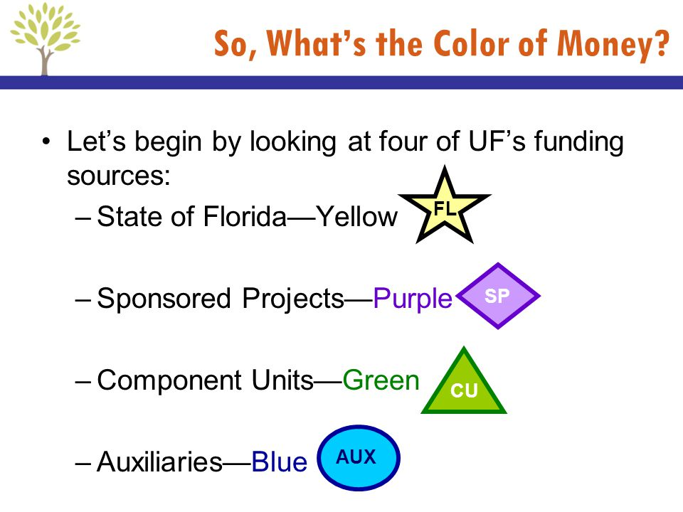 So, Whats the Color of Money? Lets begin by looking at four of UFs funding sources: –State of FloridaYellow –Sponsored ProjectsPurple –Component Units