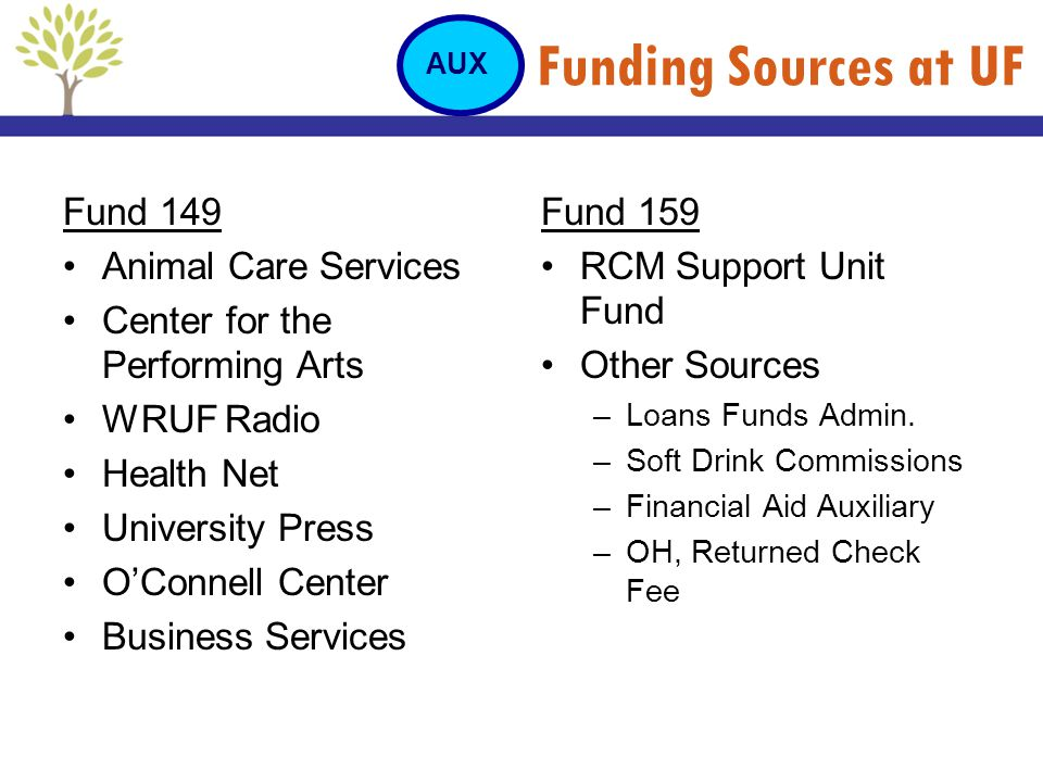 Funding Sources at UF Fund 149 Animal Care Services Center for the Performing Arts WRUF Radio Health Net University Press OConnell Center Business Ser