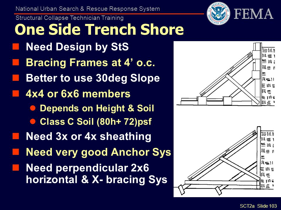 SCT2a Slide 103 National Urban Search & Rescue Response System Structural Collapse Technician Training One Side Trench Shore Need Design by StS Bracin