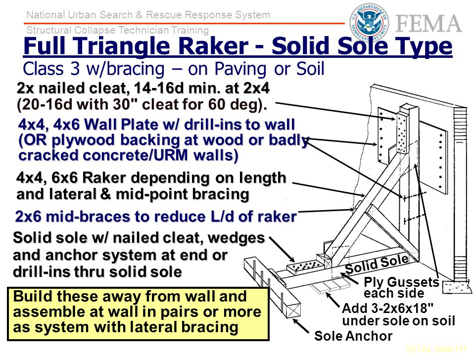 SCT2a Slide 111 National Urban Search & Rescue Response System Structural Collapse Technician Training Full Triangle Raker - Solid Sole Type Class 3 w