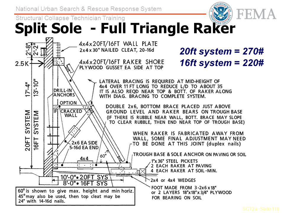 SCT2a Slide 118 National Urban Search & Rescue Response System Structural Collapse Technician Training Split Sole - Full Triangle Raker 20ft system =
