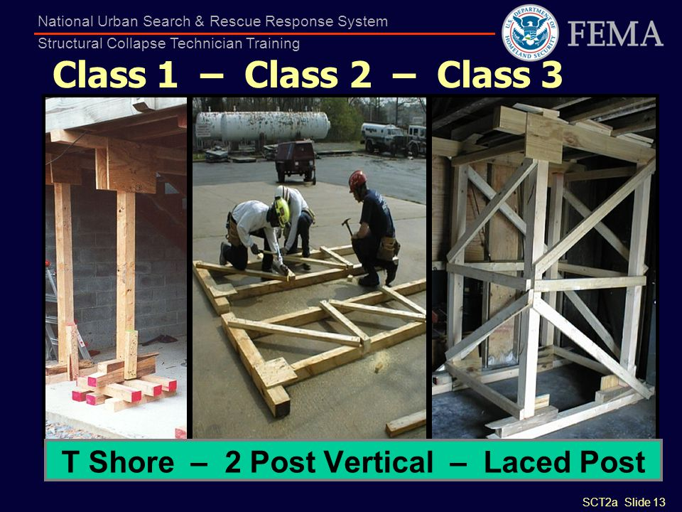SCT2a Slide 13 National Urban Search & Rescue Response System Structural Collapse Technician Training Class 1 – Class 2 – Class 3 T Shore – 2 Post Ver