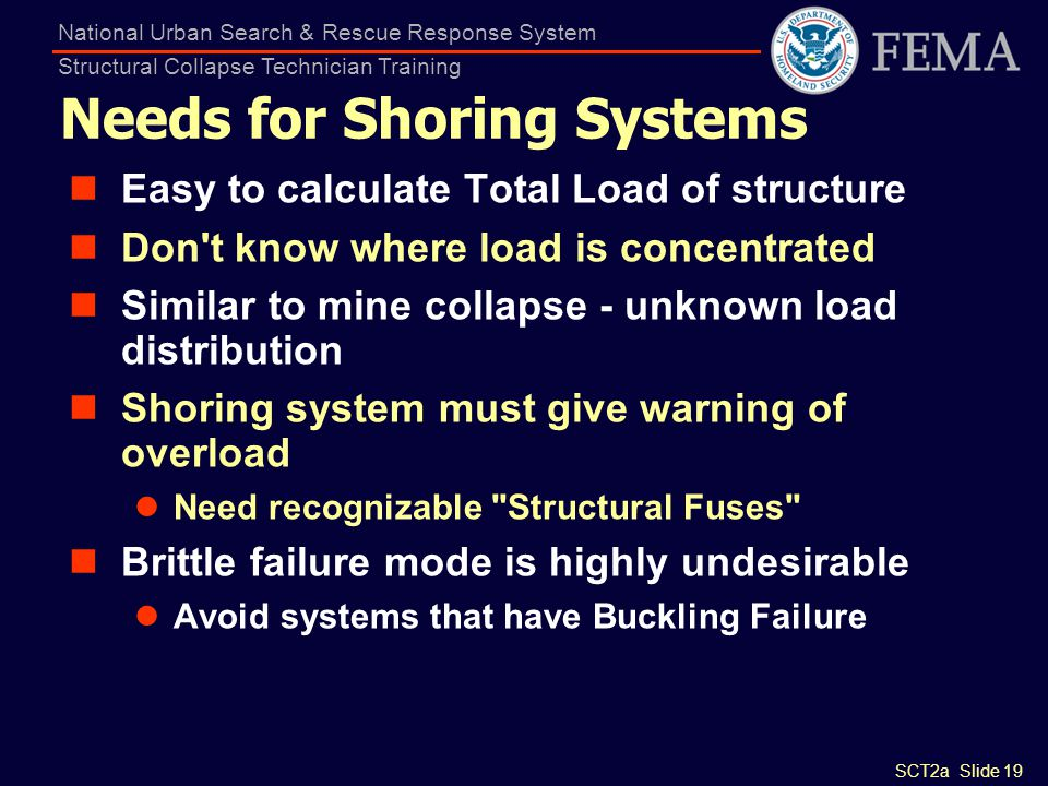 SCT2a Slide 19 National Urban Search & Rescue Response System Structural Collapse Technician Training Needs for Shoring Systems Easy to calculate Tota