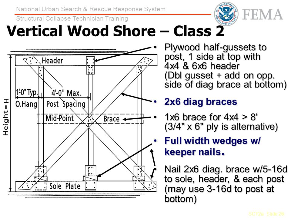 SCT2a Slide 26 National Urban Search & Rescue Response System Structural Collapse Technician Training Vertical Wood Shore – Class 2 Plywood half-gusse