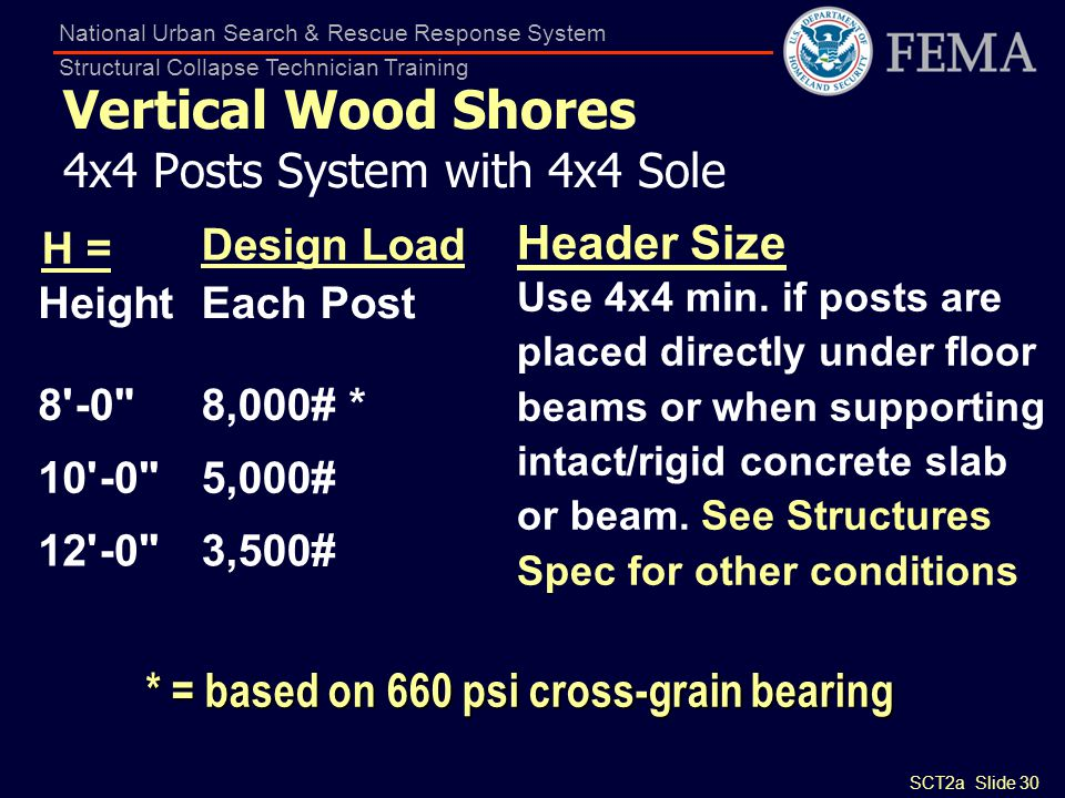 SCT2a Slide 30 National Urban Search & Rescue Response System Structural Collapse Technician Training Vertical Wood Shores 4x4 Posts System with 4x4 S