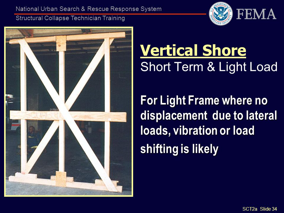 SCT2a Slide 34 National Urban Search & Rescue Response System Structural Collapse Technician Training For Light Frame where no displacement due to lat