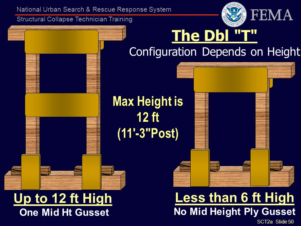SCT2a Slide 50 National Urban Search & Rescue Response System Structural Collapse Technician Training The Dbl