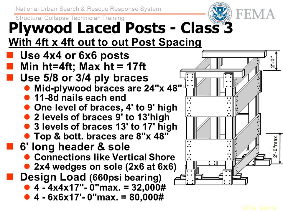 SCT2a Slide 59 National Urban Search & Rescue Response System Structural Collapse Technician Training Use 4x4 or 6x6 posts Min ht=4ft; Max ht = 17ft U