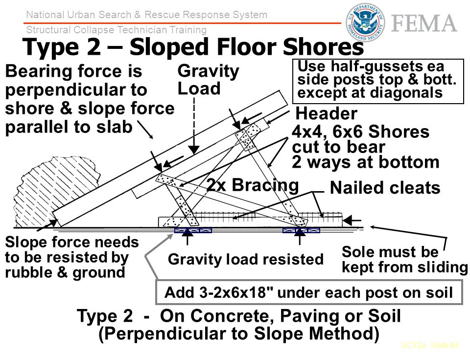 SCT2a Slide 84 National Urban Search & Rescue Response System Structural Collapse Technician Training Type 2 – Sloped Floor Shores Type 2 - On Concret