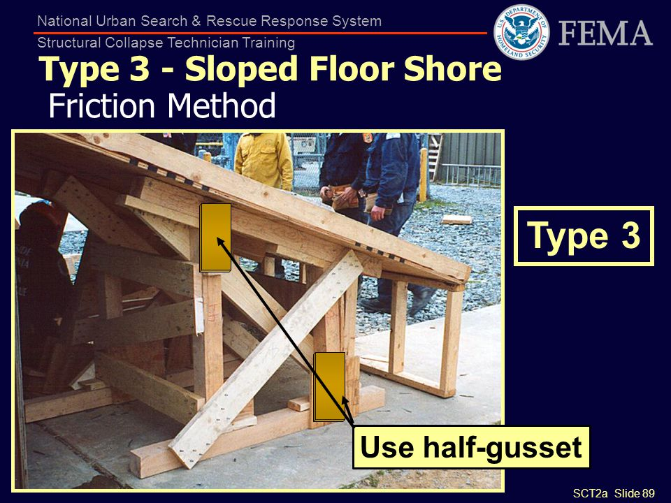 SCT2a Slide 89 National Urban Search & Rescue Response System Structural Collapse Technician Training Type 3 - Sloped Floor Shore Friction Method Type