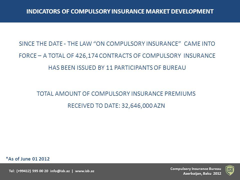 Compulsory Insurance Bureau Compulsory Insurance Bureau Azerbaijan, Baku 2012 Tel: (+99412) 595 00 20 info@isb.az   www.isb.az INDICATORS OF COMPULSORY INSURANCE MARKET DEVELOPMENT TOTAL AMOUNT OF COMPULSORY INSURANCE PREMIUMS RECEIVED TO DATE: 32,646,000 AZN SINCE THE DATE - THE LAW ON COMPULSORY INSURANCE CAME INTO FORCE – A TOTAL OF 426,174 CONTRACTS OF COMPULSORY INSURANCE HAS BEEN ISSUED BY 11 PARTICIPANTS OF BUREAU *As of June 01 2012