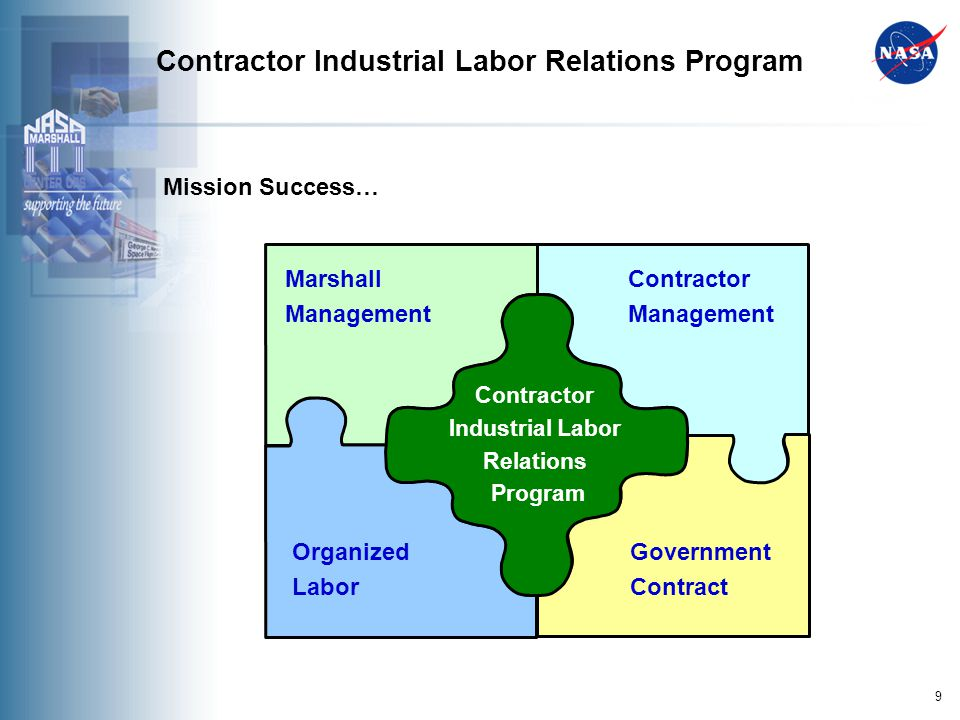 9 Contractor Industrial Labor Relations Program Mission Success… Marshall Management Contractor Management Organized Labor Government Contract Contractor Industrial Labor Relations Program
