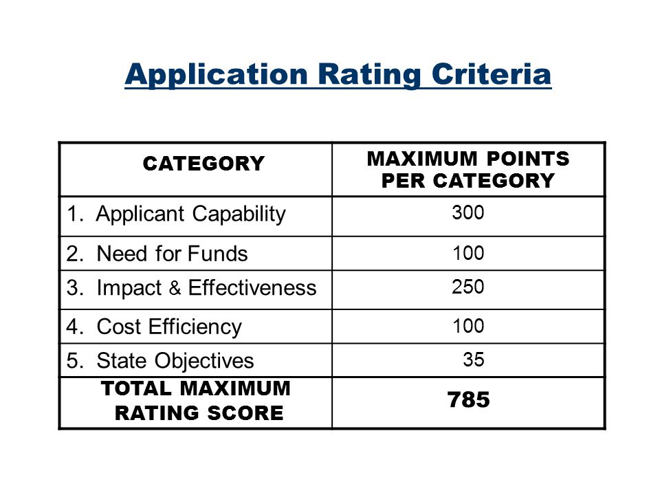 Application Rating Criteria CATEGORY MAXIMUM POINTS PER CATEGORY 1.