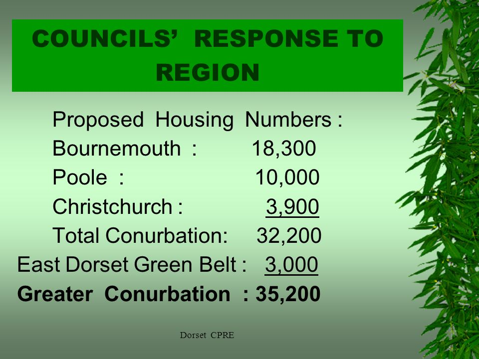 Dorset CPRE COUNCILS RESPONSE TO REGION Proposed Housing Numbers : Bournemouth : 18,300 Poole : 10,000 Christchurch : 3,900 Total Conurbation: 32,200 East Dorset Green Belt : 3,000 Greater Conurbation : 35,200