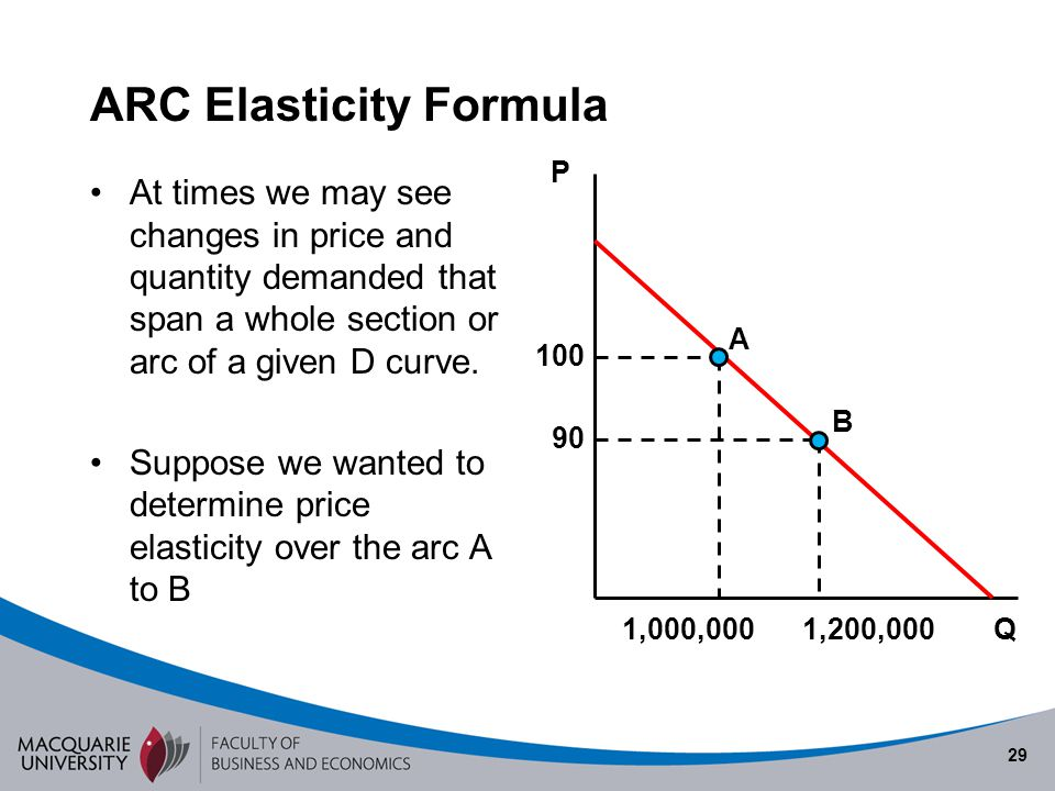 29 ARC Elasticity Formula At times we may see changes in price and quantity demanded that span a whole section or arc of a given D curve. Suppose we w