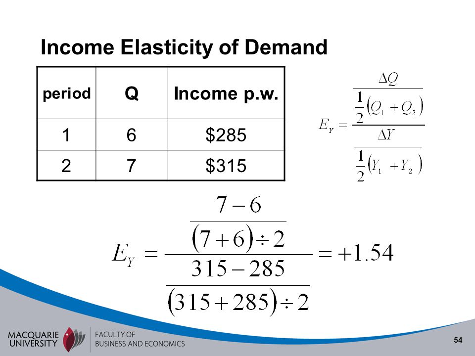 54 Income Elasticity of Demand period QIncome p.w. 16$285 27$315