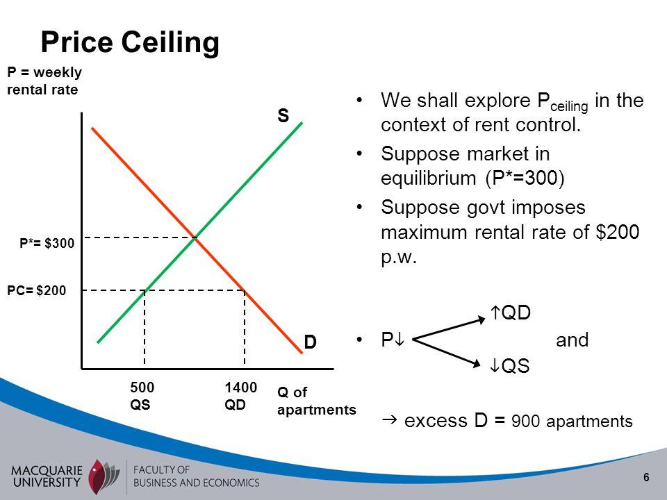 6 Price Ceiling We shall explore P ceiling in the context of rent control. Suppose market in equilibrium (P*=300) Suppose govt imposes maximum rental