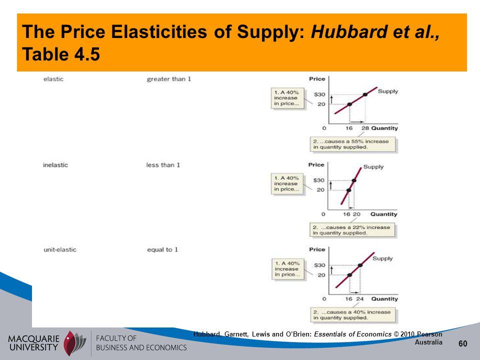 60 The Price Elasticities of Supply: Hubbard et al., Table 4.5 Hubbard, Garnett, Lewis and OBrien: Essentials of Economics © 2010 Pearson Australia