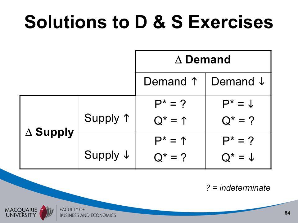 64 Solutions to D & S Exercises Demand Supply P* = ? Q* = P* = Q* = ? Supply P* = Q* = ? P* = ? Q* = ? = indeterminate