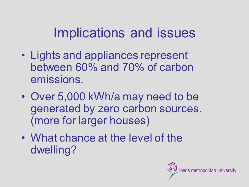 Implications and issues Lights and appliances represent between 60% and 70% of carbon emissions. Over 5,000 kWh/a may need to be generated by zero car
