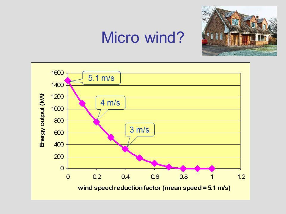 Micro wind? 4 m/s 3 m/s 5.1 m/s