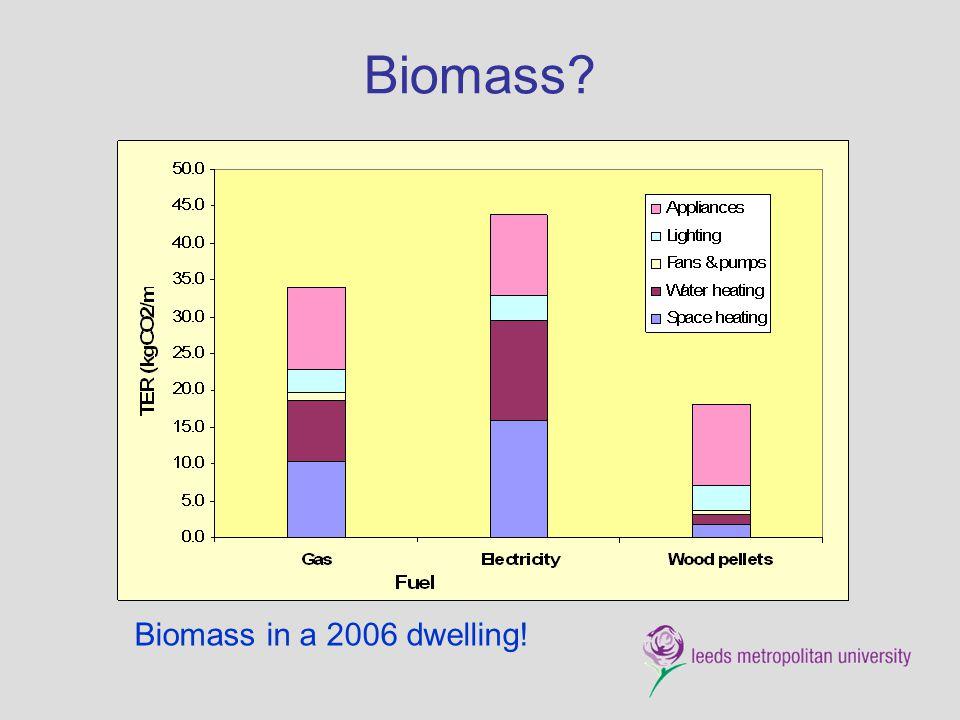 Biomass? Biomass in a 2006 dwelling!