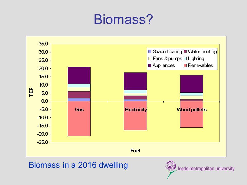 Biomass? Biomass in a 2016 dwelling