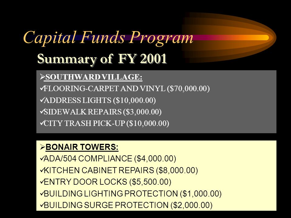 Capital Funds Program SOUTHWARD VILLAGE: FLOORING-CARPET AND VINYL ($70,000.00) ADDRESS LIGHTS ($10,000.00) SIDEWALK REPAIRS ($3,000.00) CITY TRASH PICK-UP ($10,000.00) BONAIR TOWERS: ADA/504 COMPLIANCE ($4,000.00) KITCHEN CABINET REPAIRS ($8,000.00) ENTRY DOOR LOCKS ($5,500.00) BUILDING LIGHTING PROTECTION ($1,000.00) BUILDING SURGE PROTECTION ($2,000.00) Summary of FY 2001