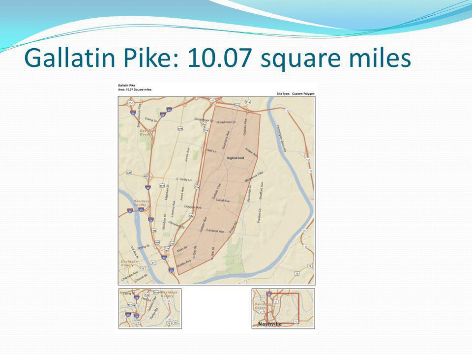 Gallatin Pike: 10.07 square miles