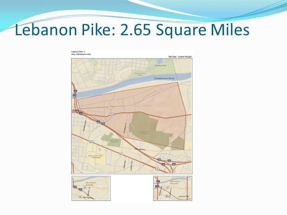 Lebanon Pike: 2.65 Square Miles