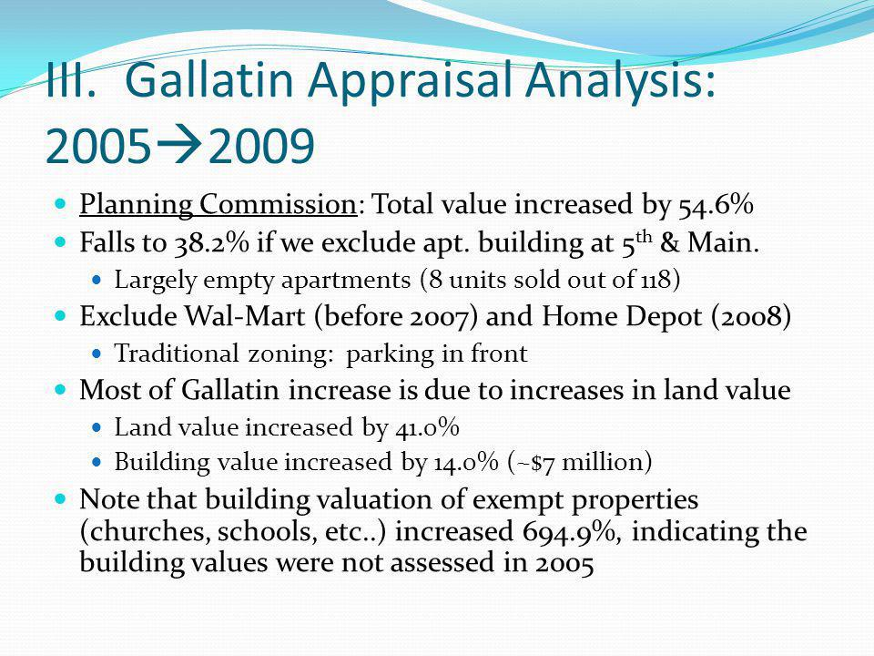 III. Gallatin Appraisal Analysis: 2005 2009 Planning Commission: Total value increased by 54.6% Falls to 38.2% if we exclude apt. building at 5 th & M