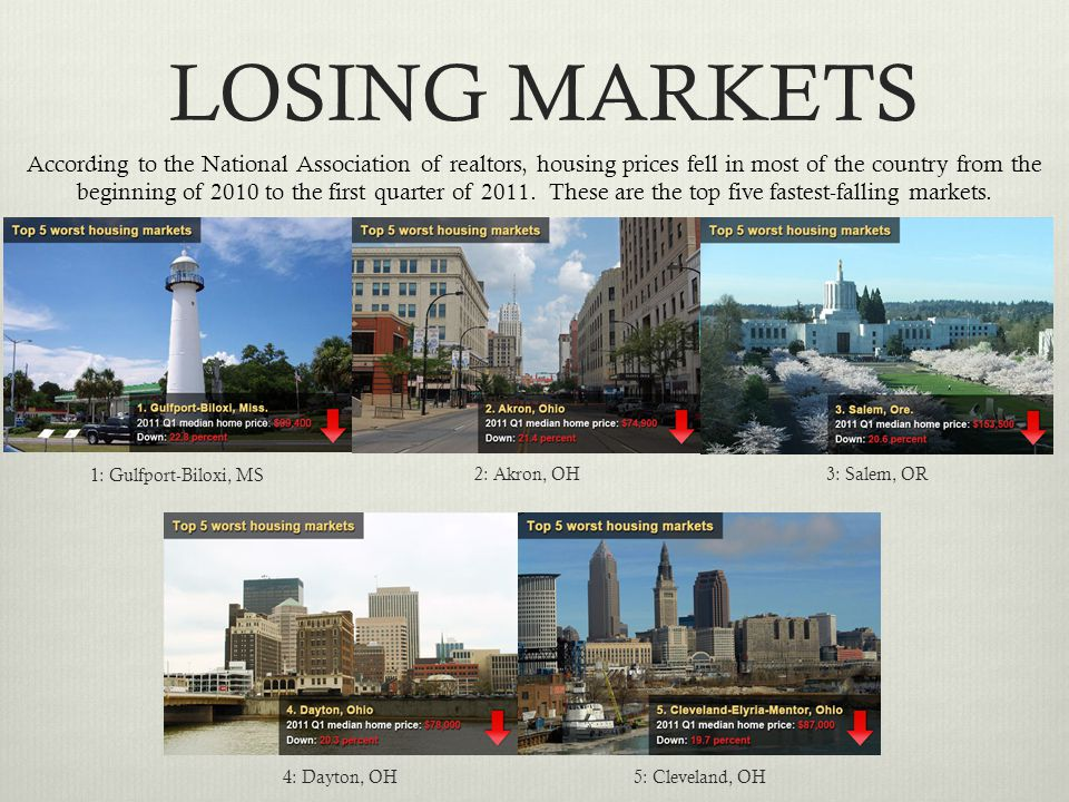 LOSING MARKETS According to the National Association of realtors, housing prices fell in most of the country from the beginning of 2010 to the first quarter of 2011.