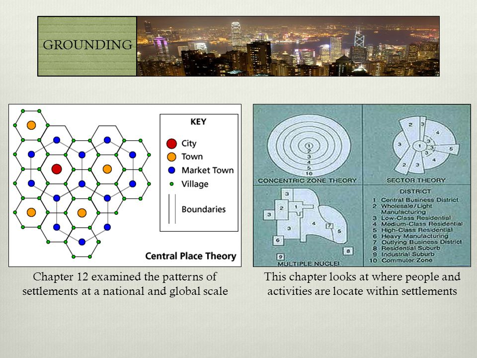 GROUNDING Chapter 12 examined the patterns of settlements at a national and global scale This chapter looks at where people and activities are locate within settlements
