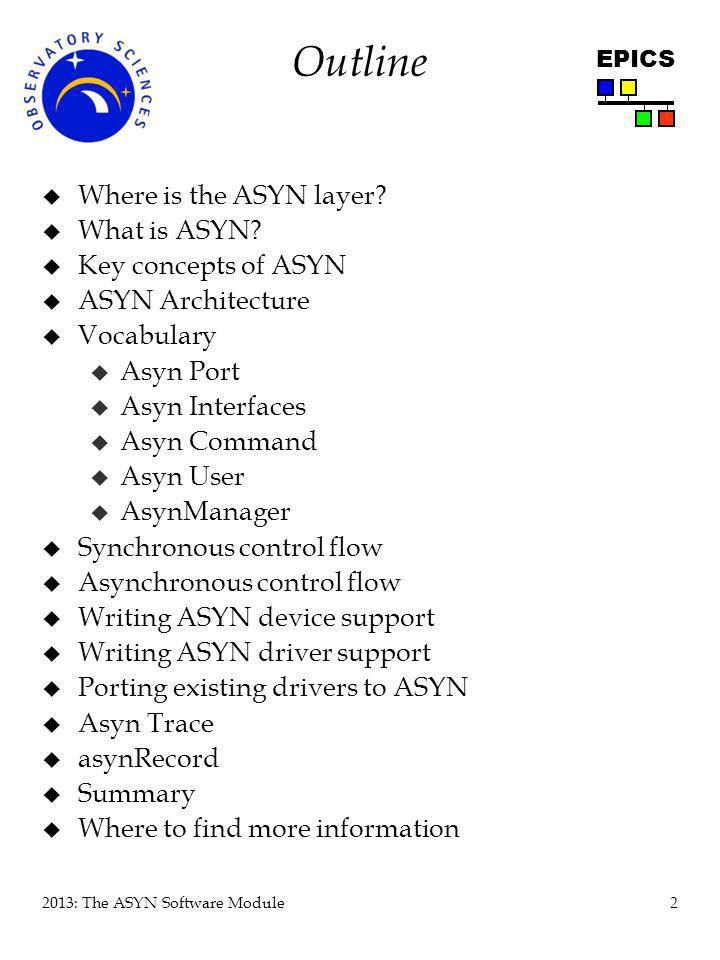 3 2013: The ASYN Software Module EPICS Where is the ASYN layer.