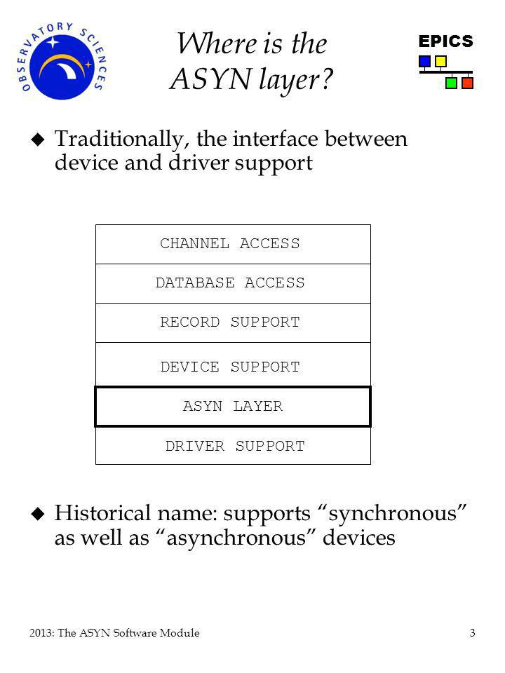 3 2013: The ASYN Software Module EPICS Where is the ASYN layer? u Traditionally, the interface between device and driver support u Historical name: su